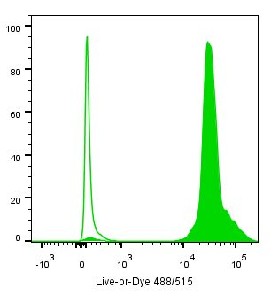 Biotium/Live-or-Dye Fixable Viability Staining Kits/32004/200-assays