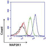 GeneTex/Goat Anti-Rabbit IgG antibody (DyLight680)/GTX30811