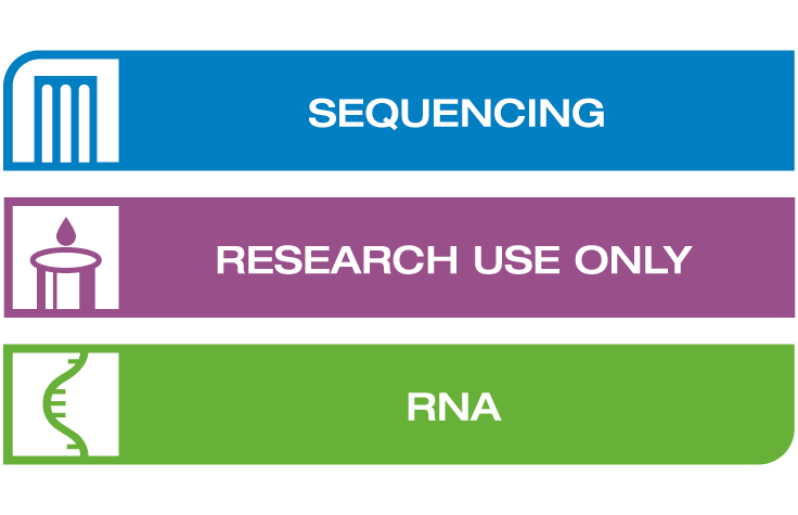 Illumina/TruSeq Small RNA Set A MiniSeq Kit (1 library prep and 2 MiniSeq reagents)/20005613/1 Ea
