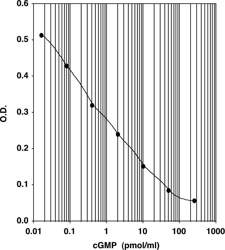 NewEast/cGMP [26001-1][30 µL]/26001-1