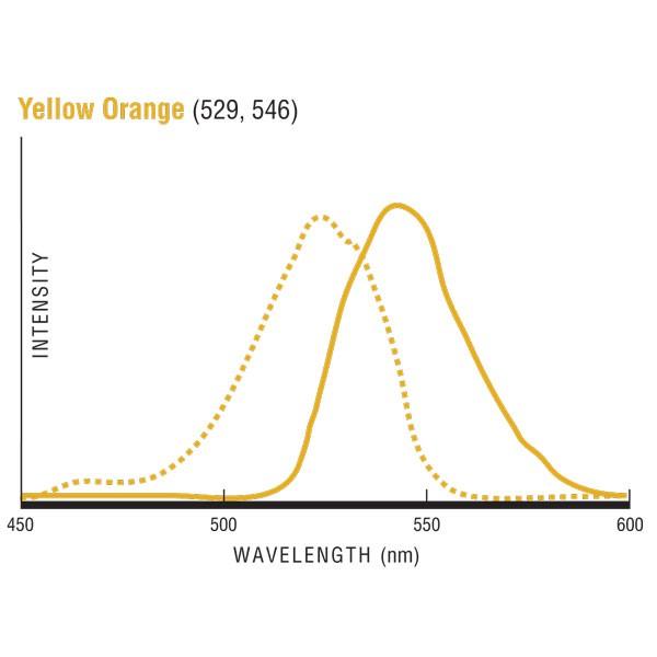 Polysciences/Fluoresbrite® YO Carboxylate Microspheres 3.00µm/5 ml/19393-5